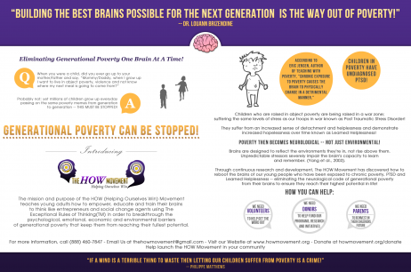 Eliminate Generational Poverty (InfoGraphic)